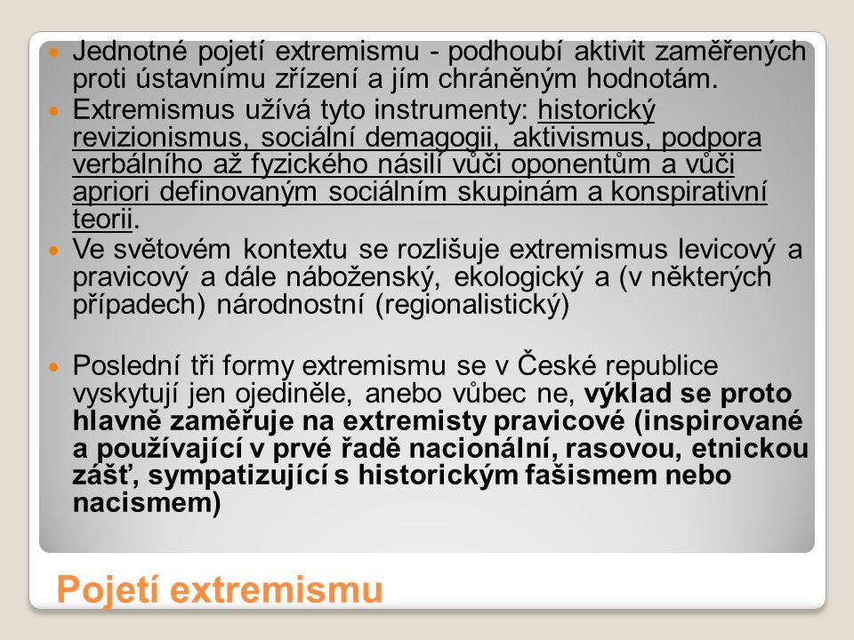 Pojetí extremismu Jednotné pojetí extremismu - podhoubí aktivit zaměřených proti ústavnímu zřízení a jím chráněným hodnotám. Extremismus užívá tyto in