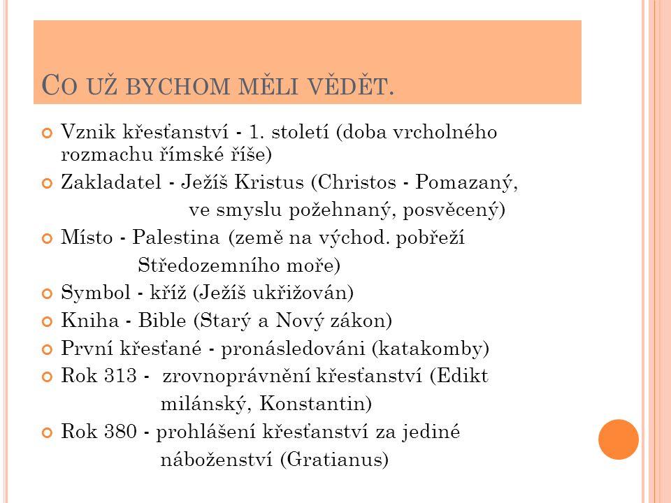 C O UŽ BYCHOM MĚLI VĚDĚT. Vznik křesťanství - 1. století (doba vrcholného rozmachu římské říše) Zakladatel - Ježíš Kristus (Christos - Pomazaný, ve sm