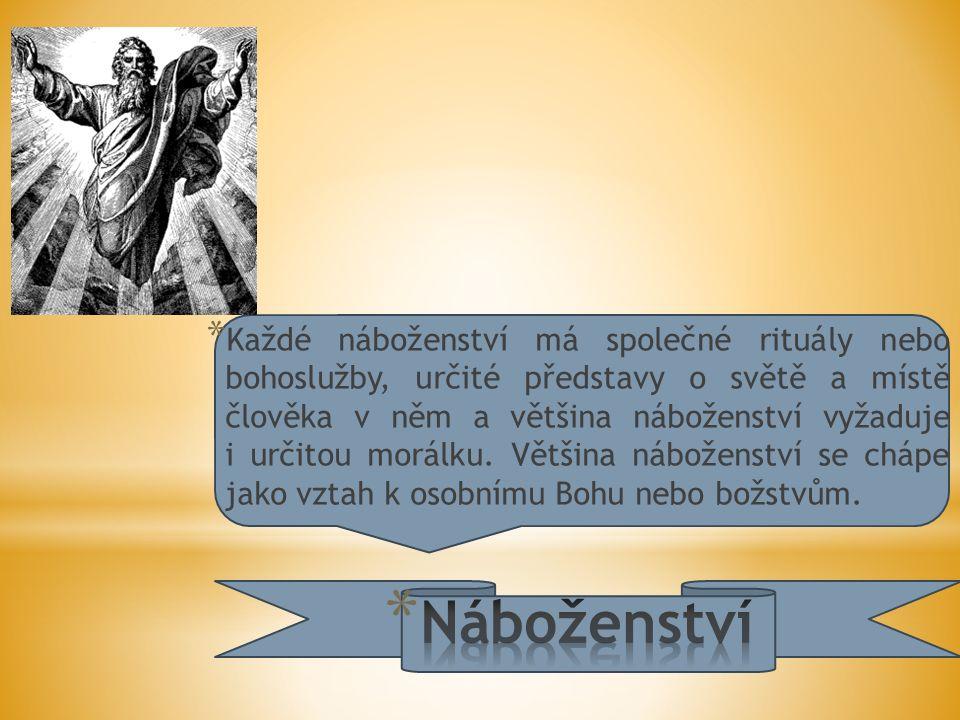 Buddhismus Judaismus Islám Křesťanství Po kliknutí na obrázek bude přiřazena správná odpověď