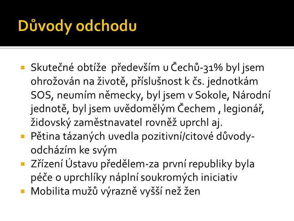  Skutečné obtíže především u Čechů-31% byl jsem ohrožován na životě, příslušnost k čs.