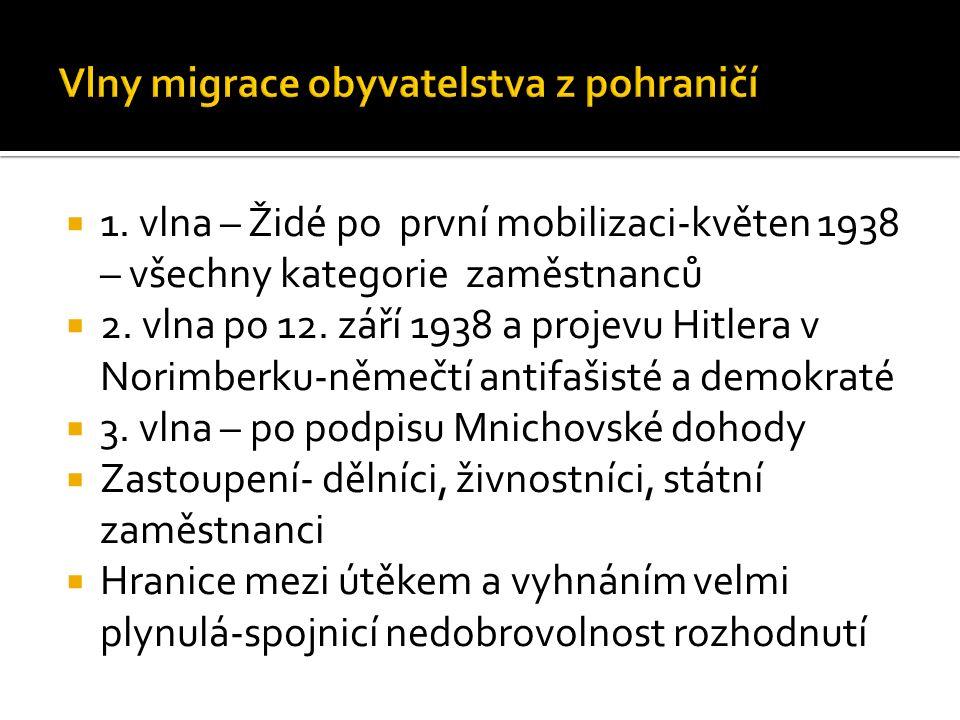  1. vlna – Židé po první mobilizaci-květen 1938 – všechny kategorie zaměstnanců  2.
