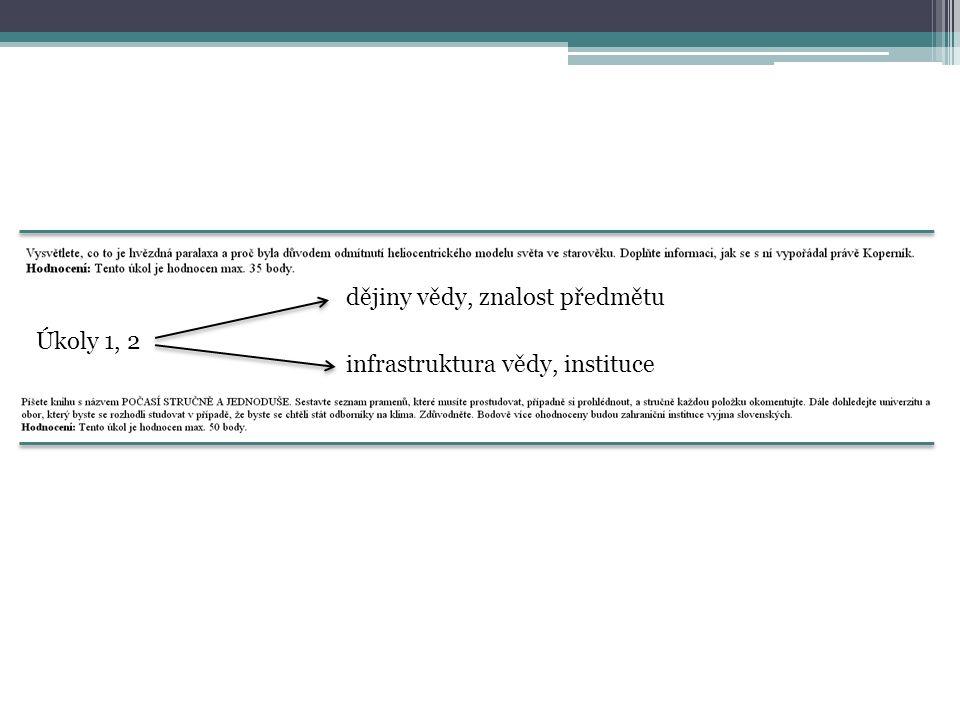 Úkoly 1, 2 dějiny vědy, znalost předmětu infrastruktura vědy, instituce