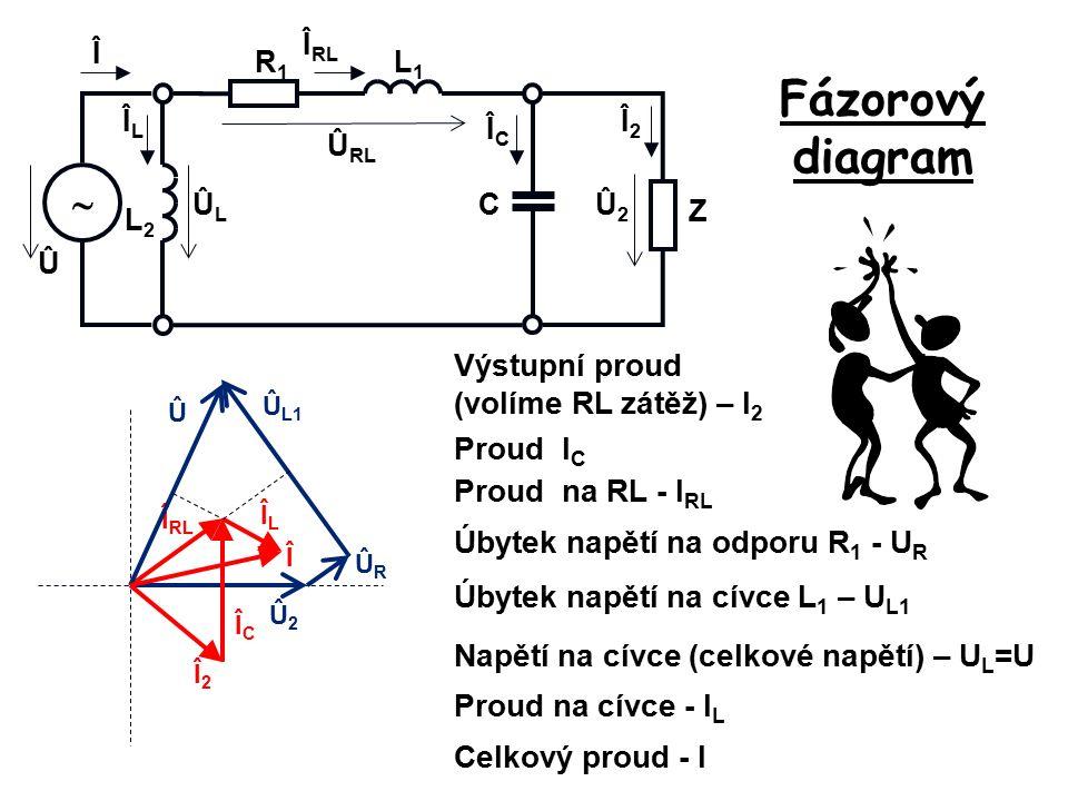 Fázorový diagram Výstupní proud (volíme RL zátěž) – I 2 Proud I C Proud na RL - I RL Úbytek napětí na odporu R 1 - U R Napětí na cívce (celkové napětí) – U L =U Proud na cívce - I L Û Î2Î2 ÛLÛL Û RL Î RL ÎCÎC  R1R1 C L1L1 Û2Û2 L2L2 Z ÎLÎL Î Celkový proud - I Û2Û2 Î2Î2 ÎCÎC Î RL Û L1 Û ÎLÎL Î ÛRÛR Úbytek napětí na cívce L 1 – U L1