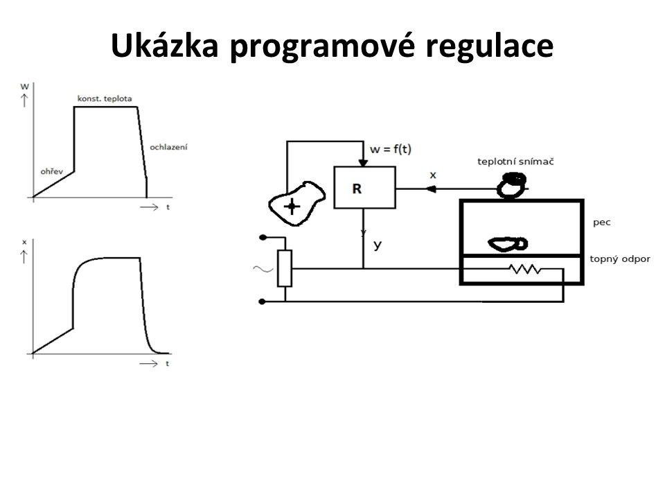 Ukázka programové regulace