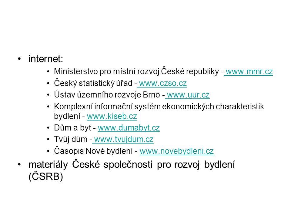 internet: Ministerstvo pro místní rozvoj České republiky - www.mmr.cz www.mmr.cz Český statistický úřad - www.czso.cz www.czso.cz Ústav územního rozvoje Brno - www.uur.cz www.uur.cz Komplexní informační systém ekonomických charakteristik bydlení - www.kiseb.czwww.kiseb.cz Dům a byt - www.dumabyt.czwww.dumabyt.cz Tvůj dům - www.tvujdum.cz www.tvujdum.cz Časopis Nové bydlení - www.novebydleni.czwww.novebydleni.cz materiály České společnosti pro rozvoj bydlení (ČSRB)