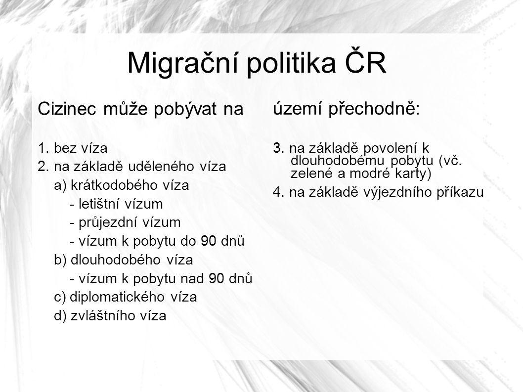 Migrační politika ČR Cizinec může pobývat na 1. bez víza 2.