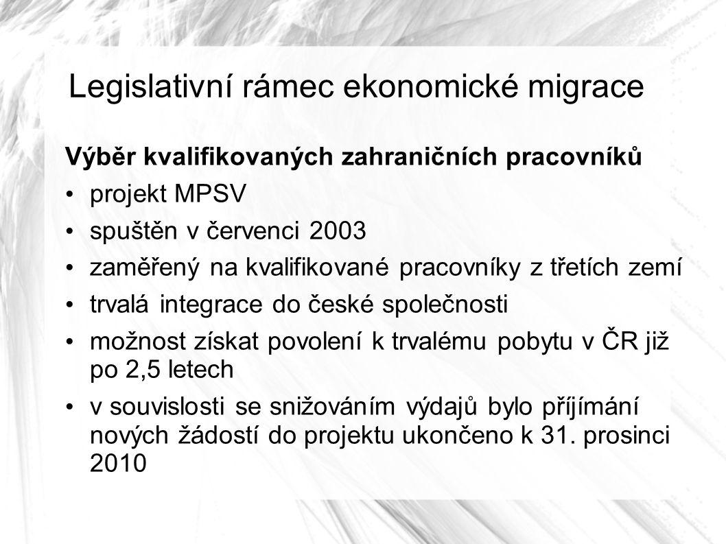 Legislativní rámec ekonomické migrace Výběr kvalifikovaných zahraničních pracovníků projekt MPSV spuštěn v červenci 2003 zaměřený na kvalifikované pracovníky z třetích zemí trvalá integrace do české společnosti možnost získat povolení k trvalému pobytu v ČR již po 2,5 letech v souvislosti se snižováním výdajů bylo příjímání nových žádostí do projektu ukončeno k 31.