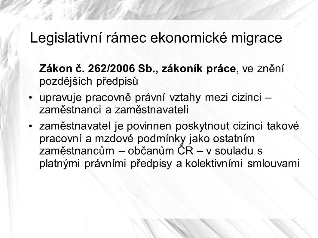 Legislativní rámec ekonomické migrace Zákon č.