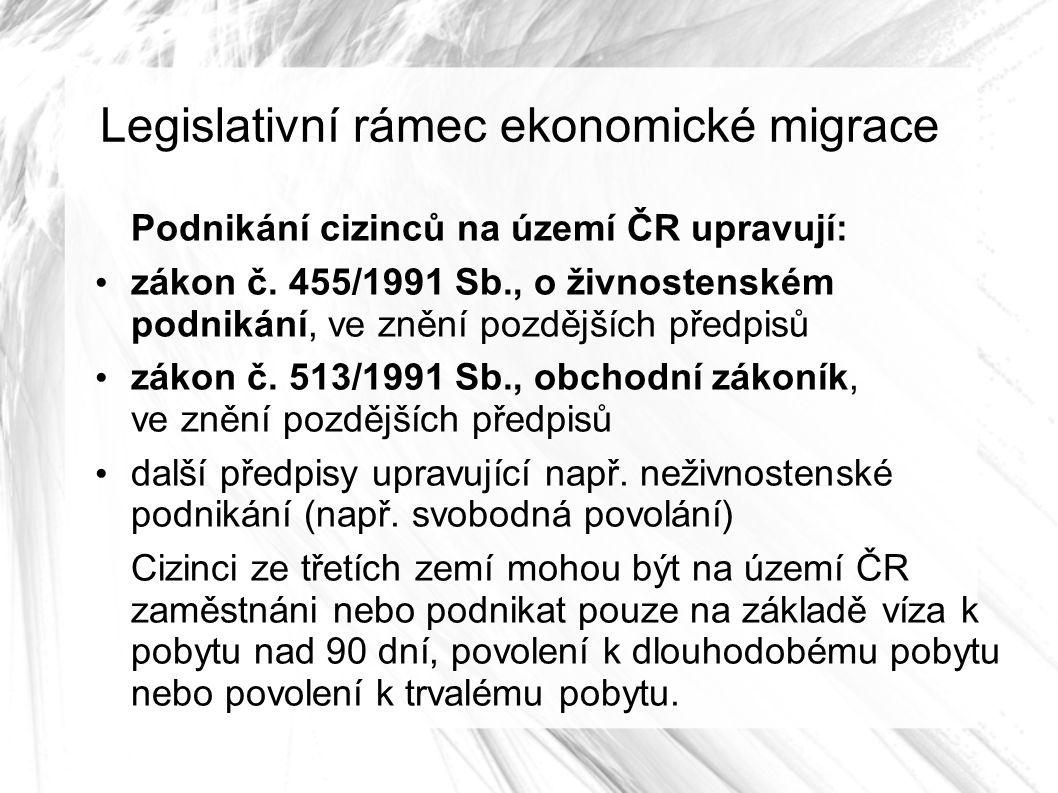 Legislativní rámec ekonomické migrace Podnikání cizinců na území ČR upravují: zákon č.
