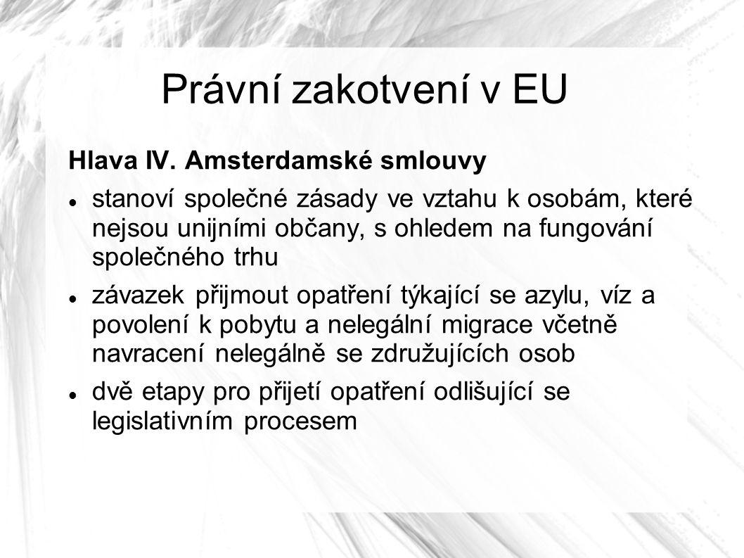 Právní zakotvení v EU Hlava IV.