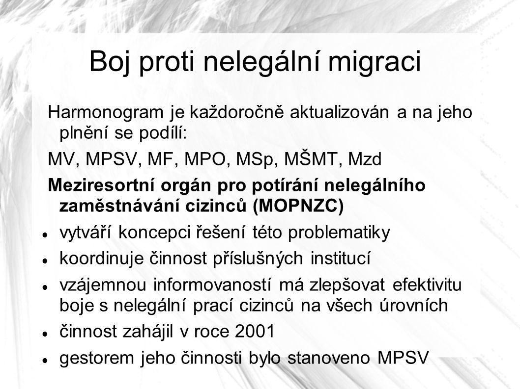 Boj proti nelegální migraci Harmonogram je každoročně aktualizován a na jeho plnění se podílí: MV, MPSV, MF, MPO, MSp, MŠMT, Mzd Meziresortní orgán pro potírání nelegálního zaměstnávání cizinců (MOPNZC) vytváří koncepci řešení této problematiky koordinuje činnost příslušných institucí vzájemnou informovaností má zlepšovat efektivitu boje s nelegální prací cizinců na všech úrovních činnost zahájil v roce 2001 gestorem jeho činnosti bylo stanoveno MPSV