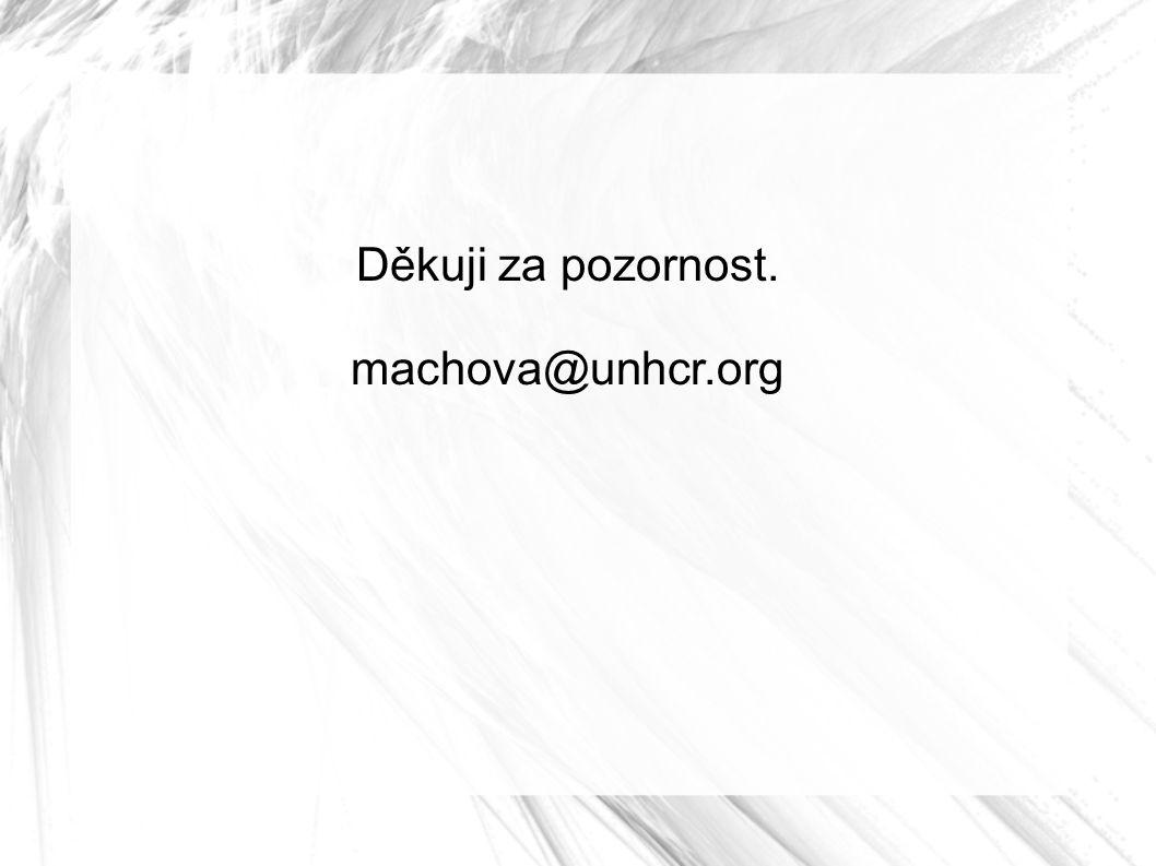 Děkuji za pozornost. machova@unhcr.org