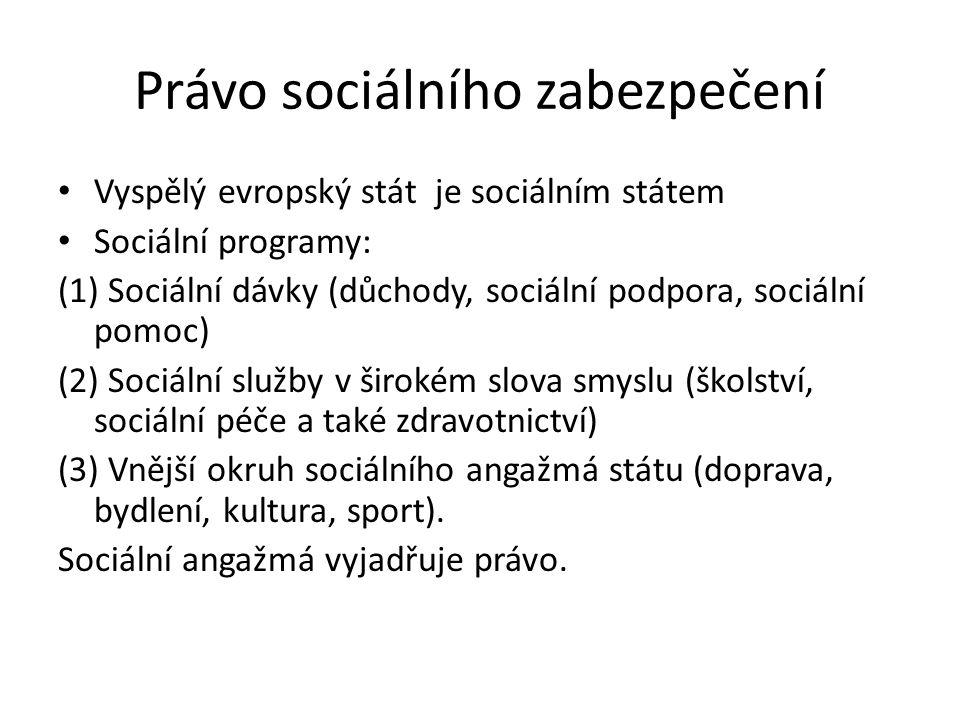 Právo sociálního zabezpečení Vyspělý evropský stát je sociálním státem Sociální programy: (1) Sociální dávky (důchody, sociální podpora, sociální pomoc) (2) Sociální služby v širokém slova smyslu (školství, sociální péče a také zdravotnictví) (3) Vnější okruh sociálního angažmá státu (doprava, bydlení, kultura, sport).