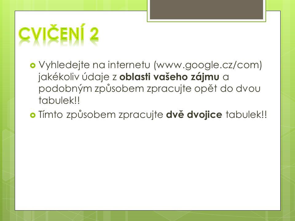  Vyhledejte na internetu (www.google.cz/com) jakékoliv údaje z oblasti vašeho zájmu a podobným způsobem zpracujte opět do dvou tabulek!!  Tímto způs