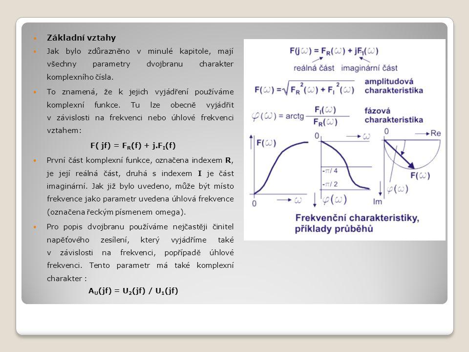 Základní vztahy Jak bylo zdůrazněno v minulé kapitole, mají všechny parametry dvojbranu charakter komplexního čísla.