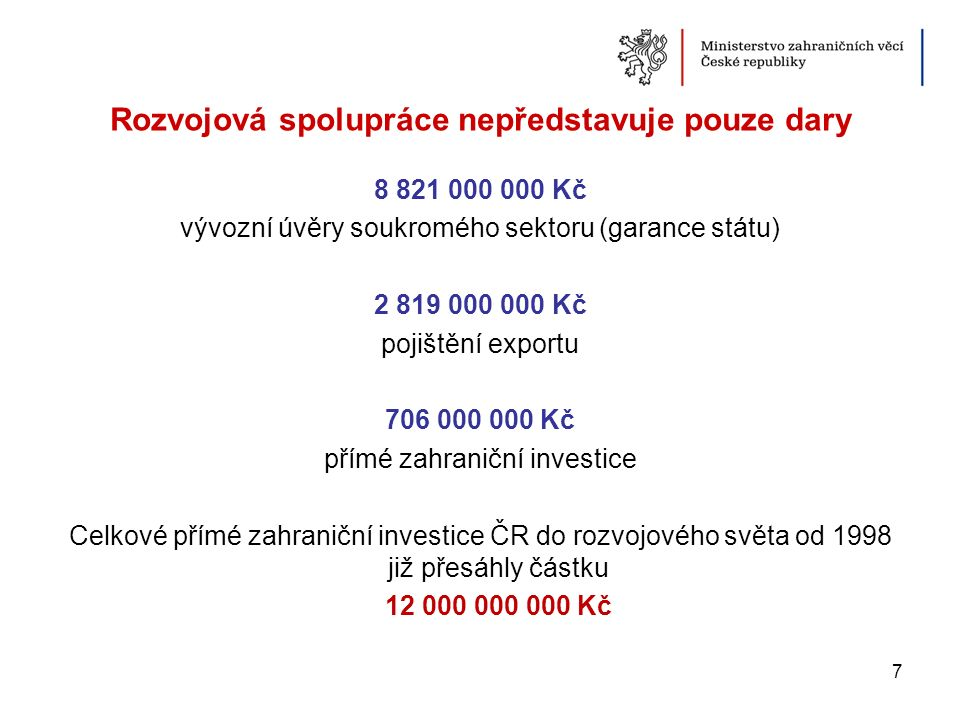 Česká oficiální rozvojová pomoc se rovná 0,12 % HND ČR se tak řadí na 26.