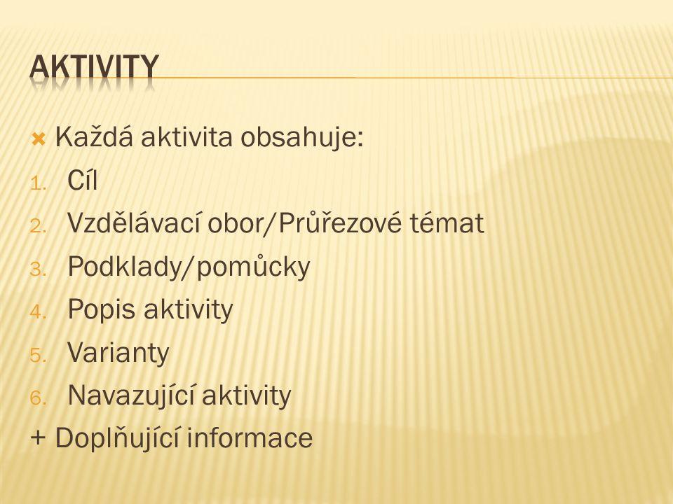  Každá aktivita obsahuje: 1. Cíl 2. Vzdělávací obor/Průřezové témat 3.