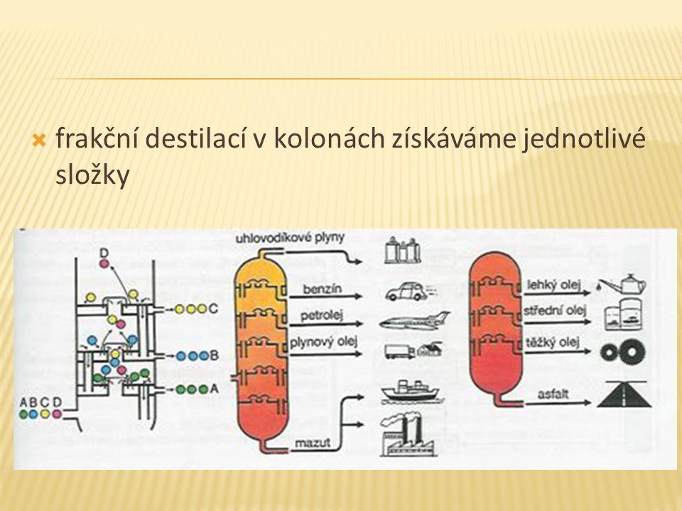  frakční destilací v kolonách získáváme jednotlivé složky