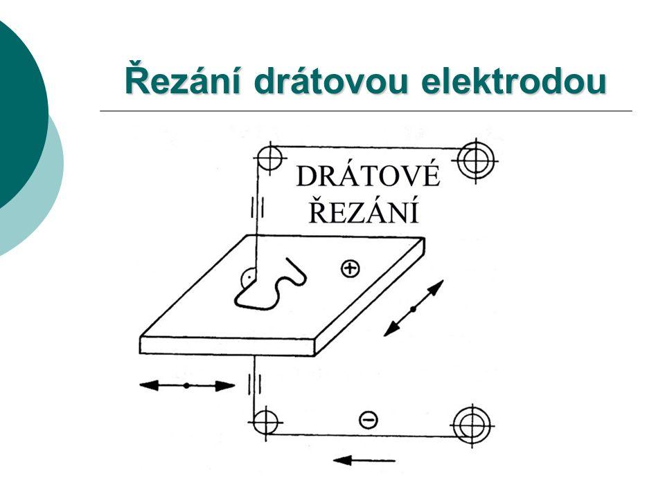 Řezání drátovou elektrodou
