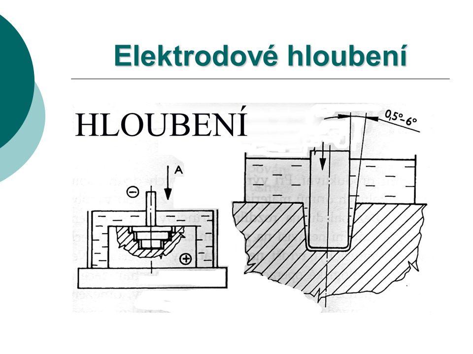 Elektrodové hloubení
