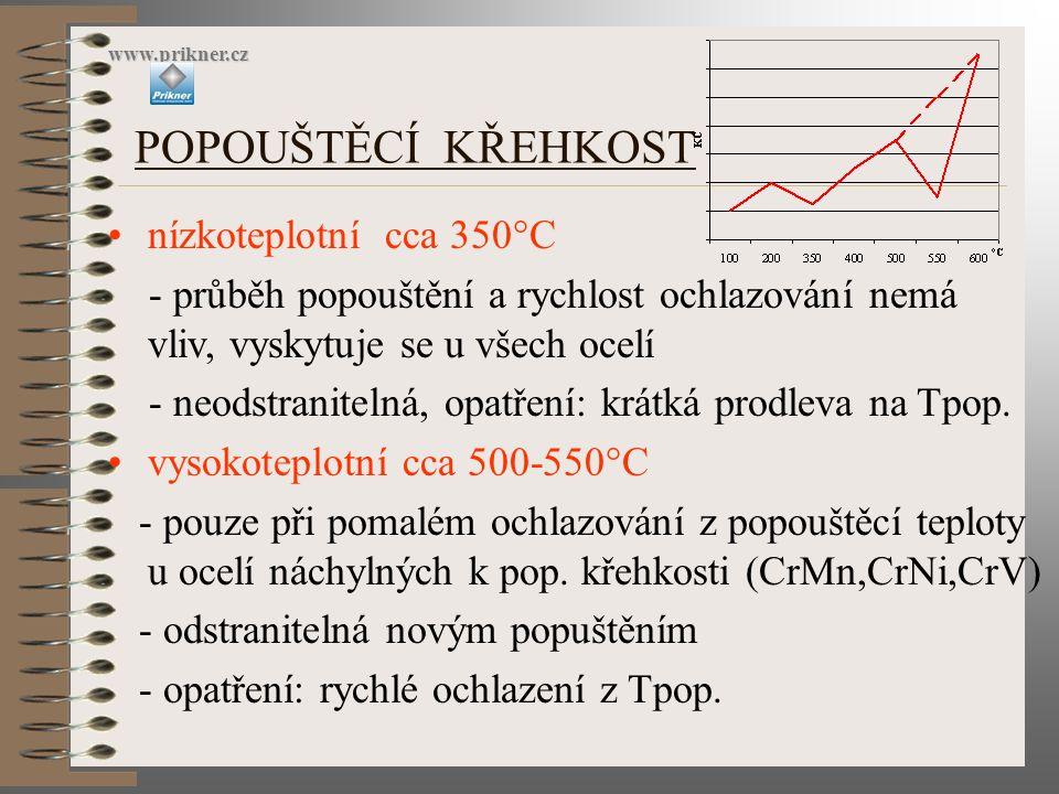 POPOUŠTĚNÍ A VNITŘNÍ PNUTÍwww.prikner.cz zbytková vnitřní pnutí se snižují: - ohřevem na Tpop.