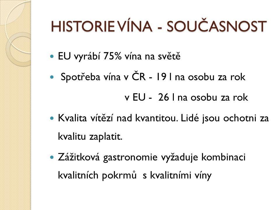 HISTORIE VÍNA - SOUČASNOST EU vyrábí 75% vína na světě Spotřeba vína v ČR - 19 l na osobu za rok v EU - 26 l na osobu za rok Kvalita vítězí nad kvantitou.