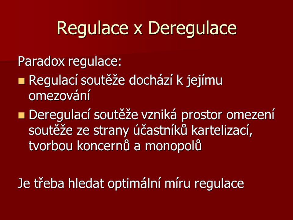 Regulace x Deregulace Paradox regulace: Regulací soutěže dochází k jejímu omezování Regulací soutěže dochází k jejímu omezování Deregulací soutěže vzn