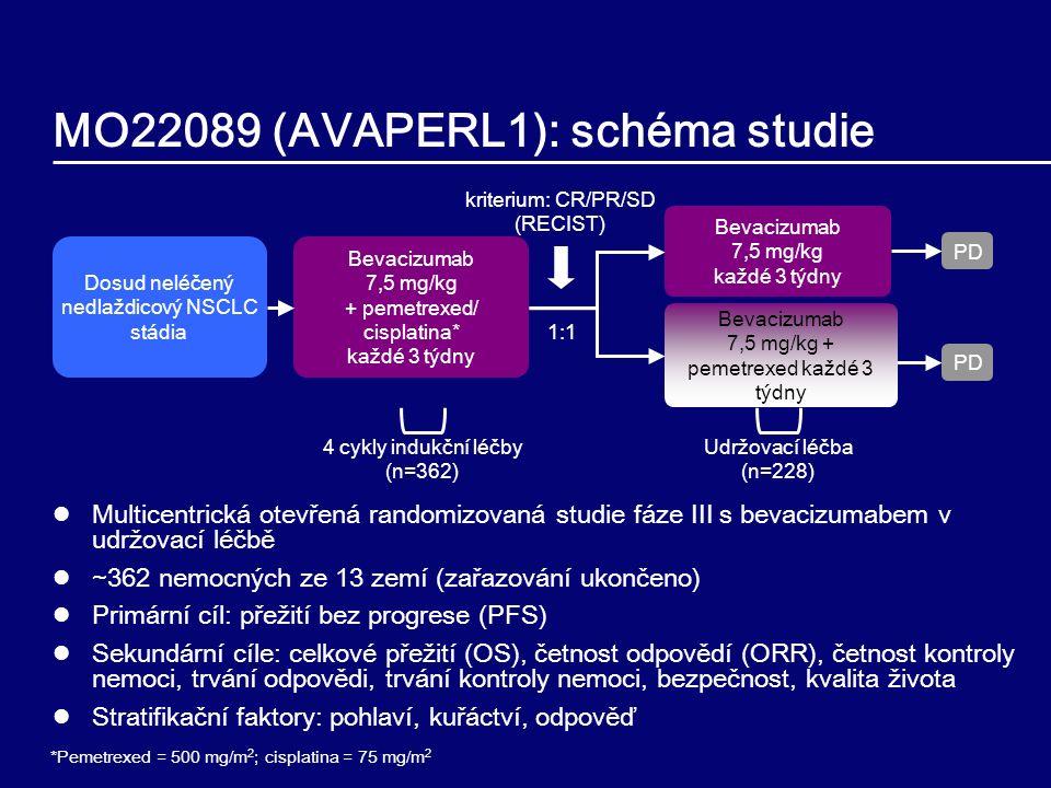 MO22089 (AVAPERL1): schéma studie Multicentrická otevřená randomizovaná studie fáze III s bevacizumabem v udržovací léčbě ~362 nemocných ze 13 zemí (z