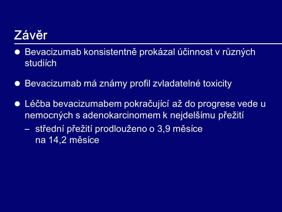 Závěr Bevacizumab konsistentně prokázal účinnost v různých studiích Bevacizumab má známy profil zvladatelné toxicity Léčba bevacizumabem pokračující až do progrese vede u nemocných s adenokarcinomem k nejdelšímu přežití –střední přežití prodlouženo o 3,9 měsíce na 14,2 měsíce