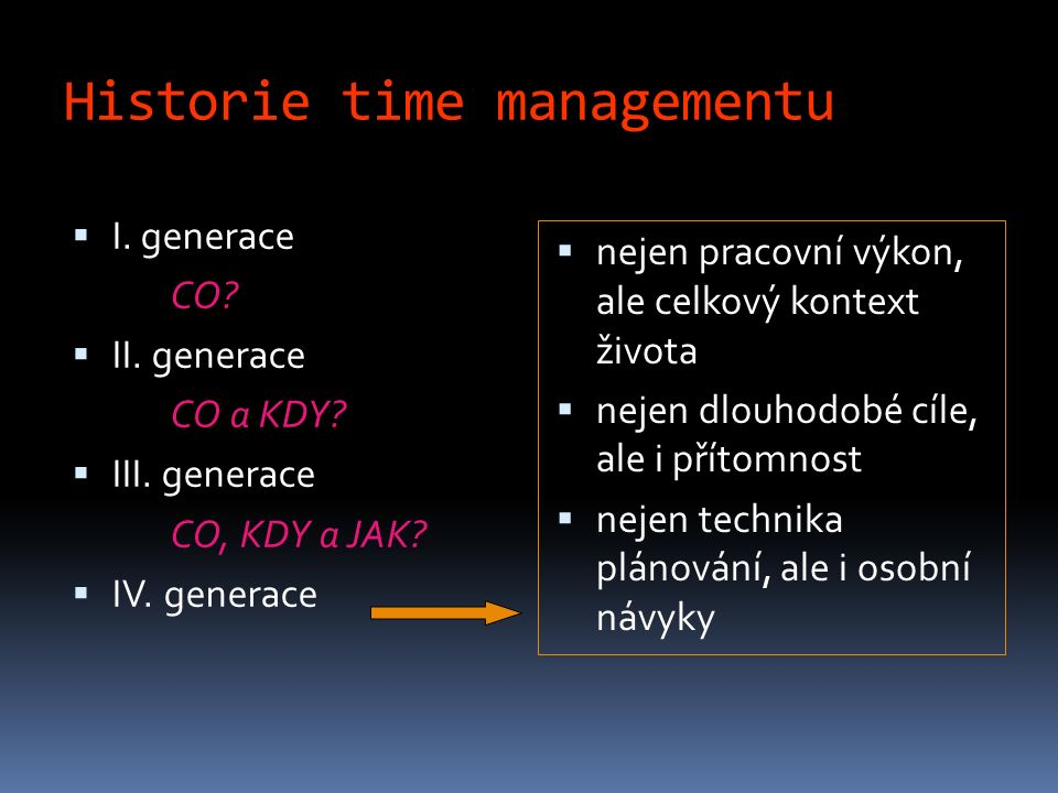 Historie time managementu  I. generace CO.  II.