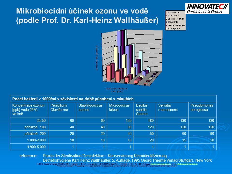 Mikrobiocidní účinek ozonu ve vodě (podle Prof. Dr.