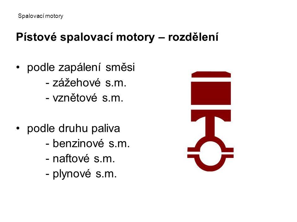 Spalovací motory Pístové spalovací motory – rozdělení podle zapálení směsi - zážehové s.m.