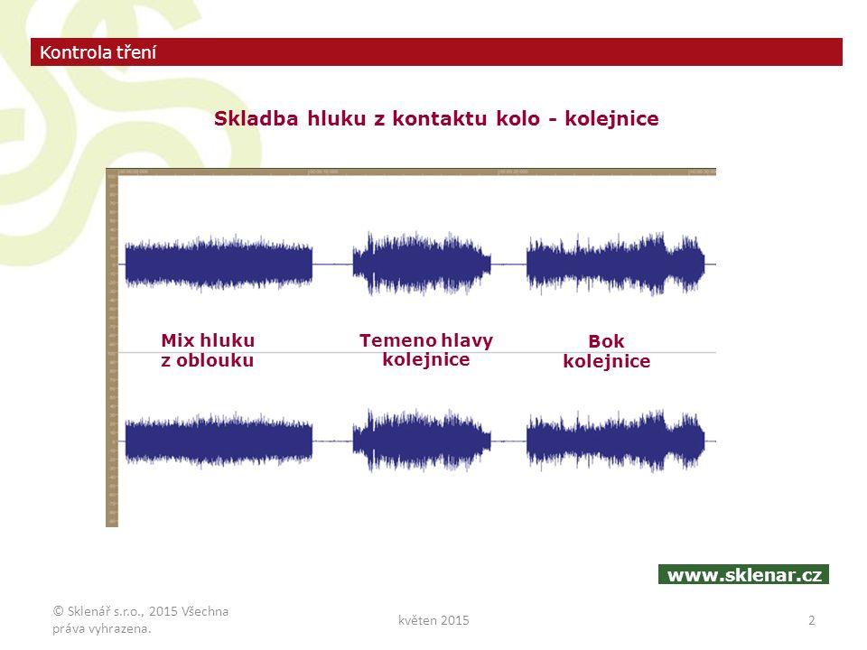 """www.sklenar.cz """"Snižování hluku z kontaktu kolo-kolejnice © Sklenář s.r.o., 2015 Všechna práva vyhrazena."""