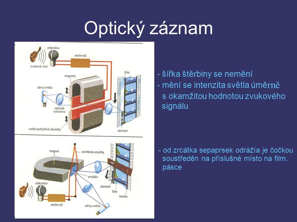 Optický záznam - šířka štěrbiny se nemění - mění se intenzita světla úmě rně s okamžitou hodnotou zvukového signálu - od zrcátka sepaprsek odrážía je čočkou soustředěn na příslušné místo na film.