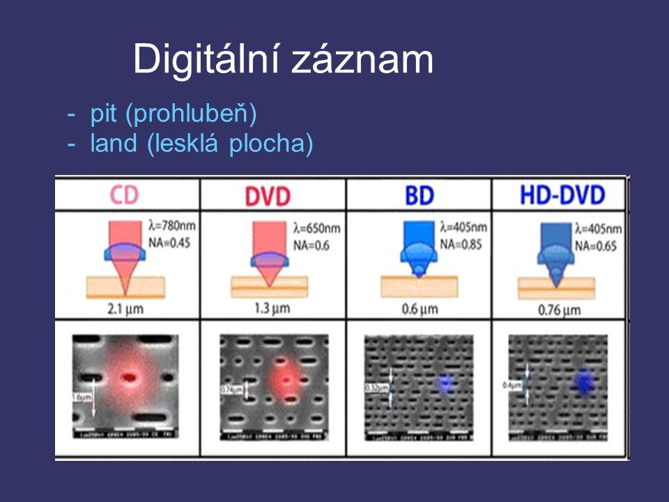 Digitální záznam - pit (prohlubeň) - land (lesklá plocha)