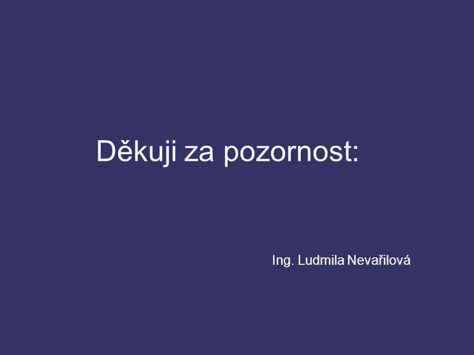Děkuji za pozornost: Ing. Ludmila Nevařilová