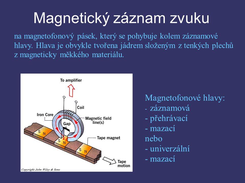 Magnetický záznam zvuku na magnetofonový pásek, který se pohybuje kolem záznamové hlavy.