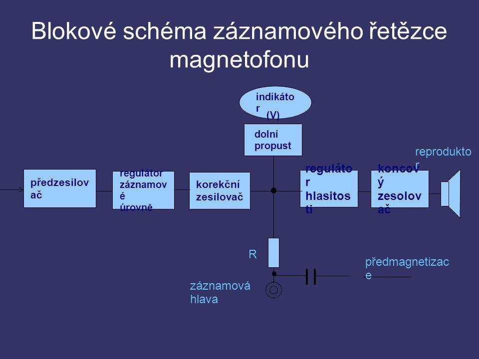 Blokové schéma záznamového řetězce magnetofonu předzesilov ač regulátor záznamov é úrovně korekční zesilovač reguláto r hlasitos ti koncov ý zesolov ač dolní propust indikáto r předmagnetizac e záznamová hlava R reprodukto r (V)