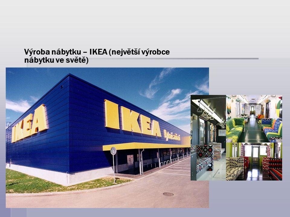 Výroba nábytku – IKEA (největší výrobce nábytku ve světě)