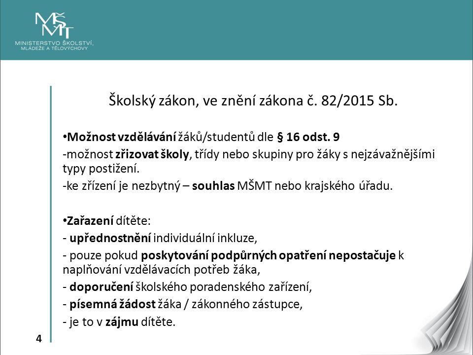 4 Školský zákon, ve znění zákona č. 82/2015 Sb. Možnost vzdělávání žáků/studentů dle § 16 odst.