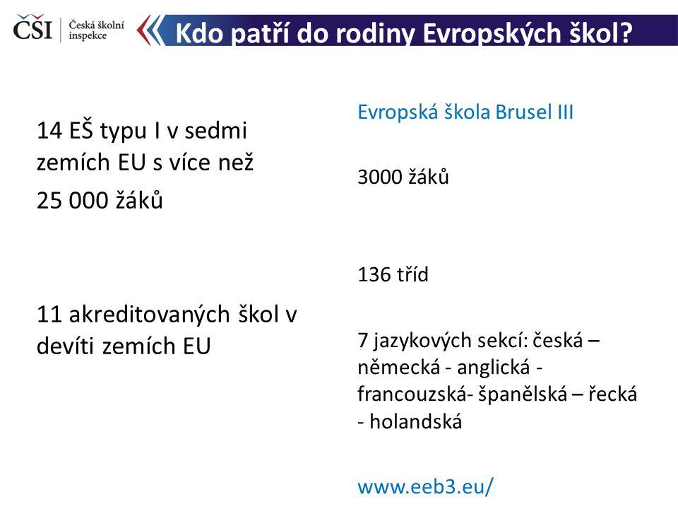 Kdo patří do rodiny Evropských škol? 14 EŠ typu I v sedmi zemích EU s více než 25 000 žáků 11 akreditovaných škol v devíti zemích EU Evropská škola Br