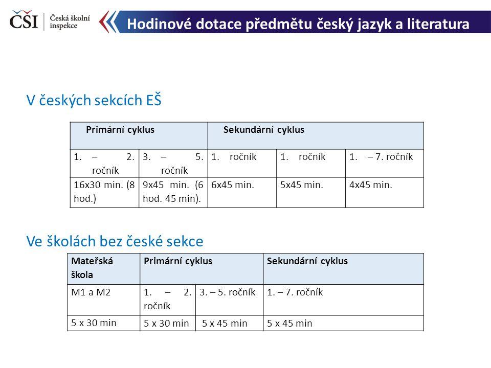 Hodinové dotace předmětu český jazyk a literatura V českých sekcích EŠ Ve školách bez české sekce Primární cyklusSekundární cyklus 1.– 2. ročník 3.– 5