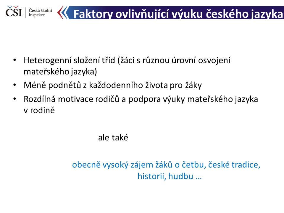 Faktory ovlivňující výuku českého jazyka Heterogenní složení tříd (žáci s různou úrovní osvojení mateřského jazyka) Méně podnětů z každodenního života