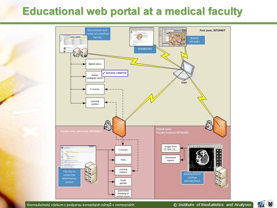 Biomedicínský výzkum s podporou evropských zdrojů v nemocnicích © Institute of Biostatistics and Analyses Educational web portal at a medical faculty