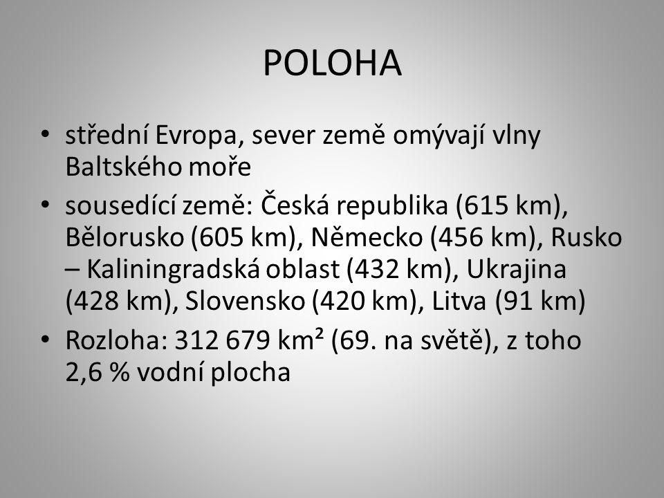 POLOHA střední Evropa, sever země omývají vlny Baltského moře sousedící země: Česká republika (615 km), Bělorusko (605 km), Německo (456 km), Rusko – Kaliningradská oblast (432 km), Ukrajina (428 km), Slovensko (420 km), Litva (91 km) Rozloha: 312 679 km² (69.