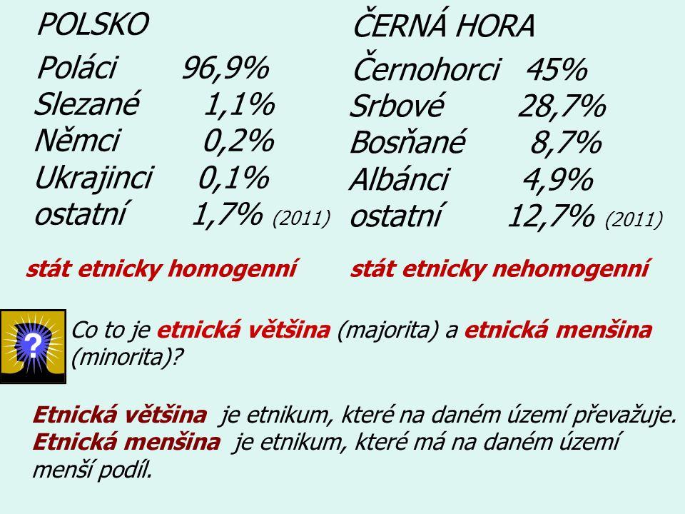 ČERNÁ HORA Černohorci 45% Srbové 28,7% Bosňané 8,7% Albánci 4,9% ostatní 12,7% (2011) Co to je etnická většina (majorita) a etnická menšina (minorita).