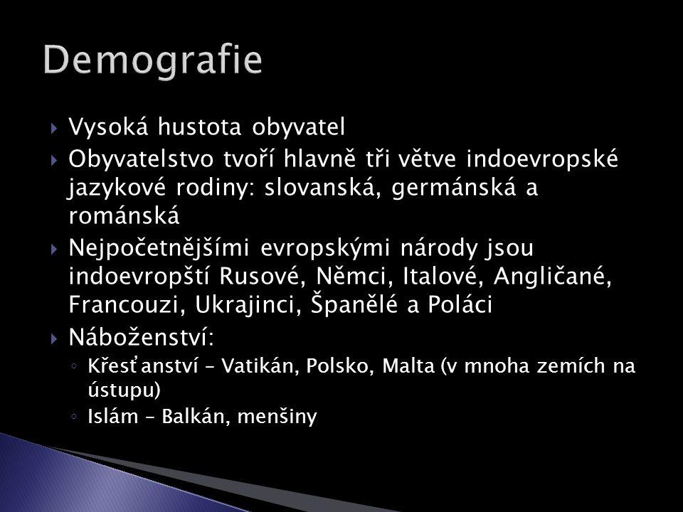  Vysoká hustota obyvatel  Obyvatelstvo tvoří hlavně tři větve indoevropské jazykové rodiny: slovanská, germánská a románská  Nejpočetnějšími evropskými národy jsou indoevropští Rusové, Němci, Italové, Angličané, Francouzi, Ukrajinci, Španělé a Poláci  Náboženství: ◦ Křesťanství – Vatikán, Polsko, Malta (v mnoha zemích na ústupu) ◦ Islám – Balkán, menšiny