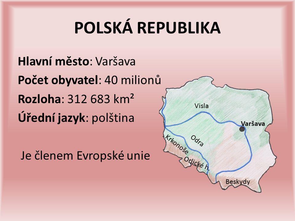 POLSKÁ REPUBLIKA Hlavní město: Varšava Počet obyvatel: 40 milionů Rozloha: 312 683 km² Úřední jazyk: polština Je členem Evropské unie Varšava Visla Odra Beskydy Krkonoše Orlické h.