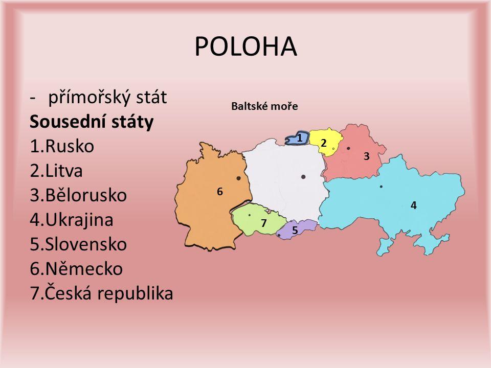 POLOHA -přímořský stát Sousední státy 1.Rusko 2.Litva 3.Bělorusko 4.Ukrajina 5.Slovensko 6.Německo 7.Česká republika 4 6 7 5 2 3 Baltské moře 1