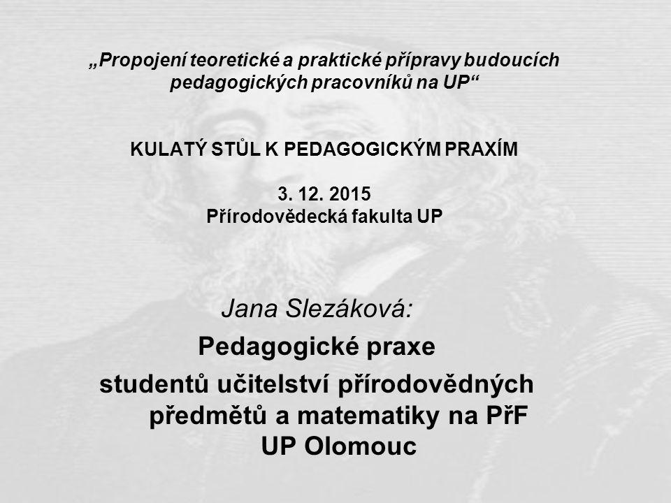 Typy pedagogické praxe 1.Náslechová (individuální průběžná) pedagogická praxe a)Náslechová pedagogická praxe 1 (KNP1) b)Náslechová pedagogická praxe 2 (KNP2) c)Náslechová pedagogická praxe (PRN) d)Průběžná pedagogická praxe pro DS (PPPR) 2.